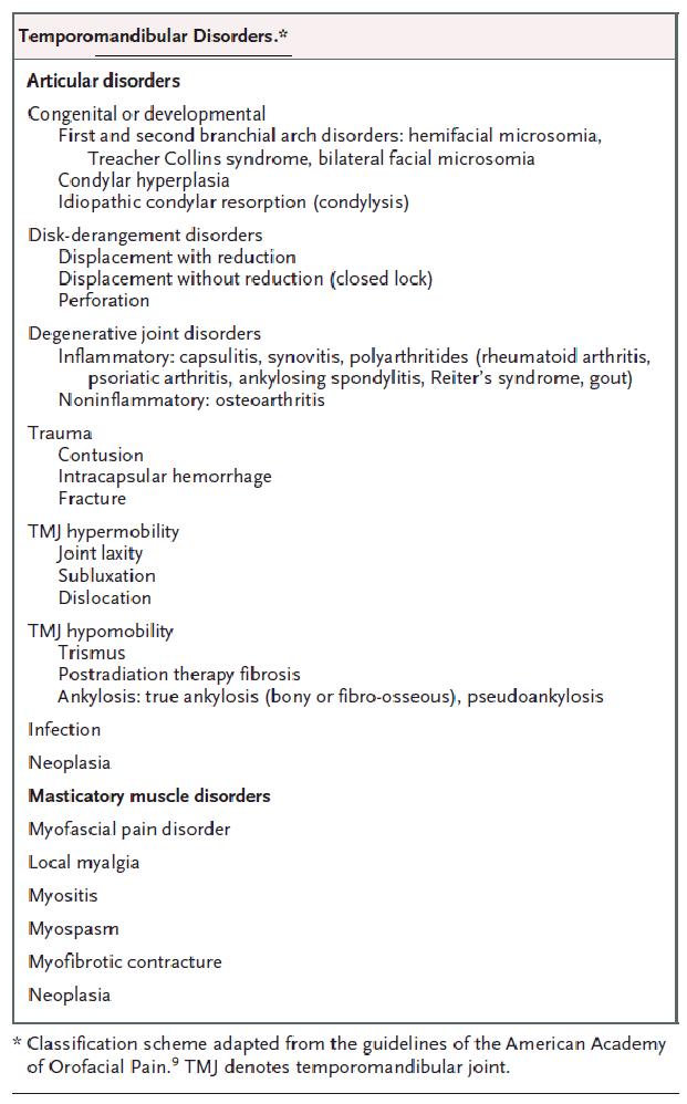 TMD_Classification_2-621x998