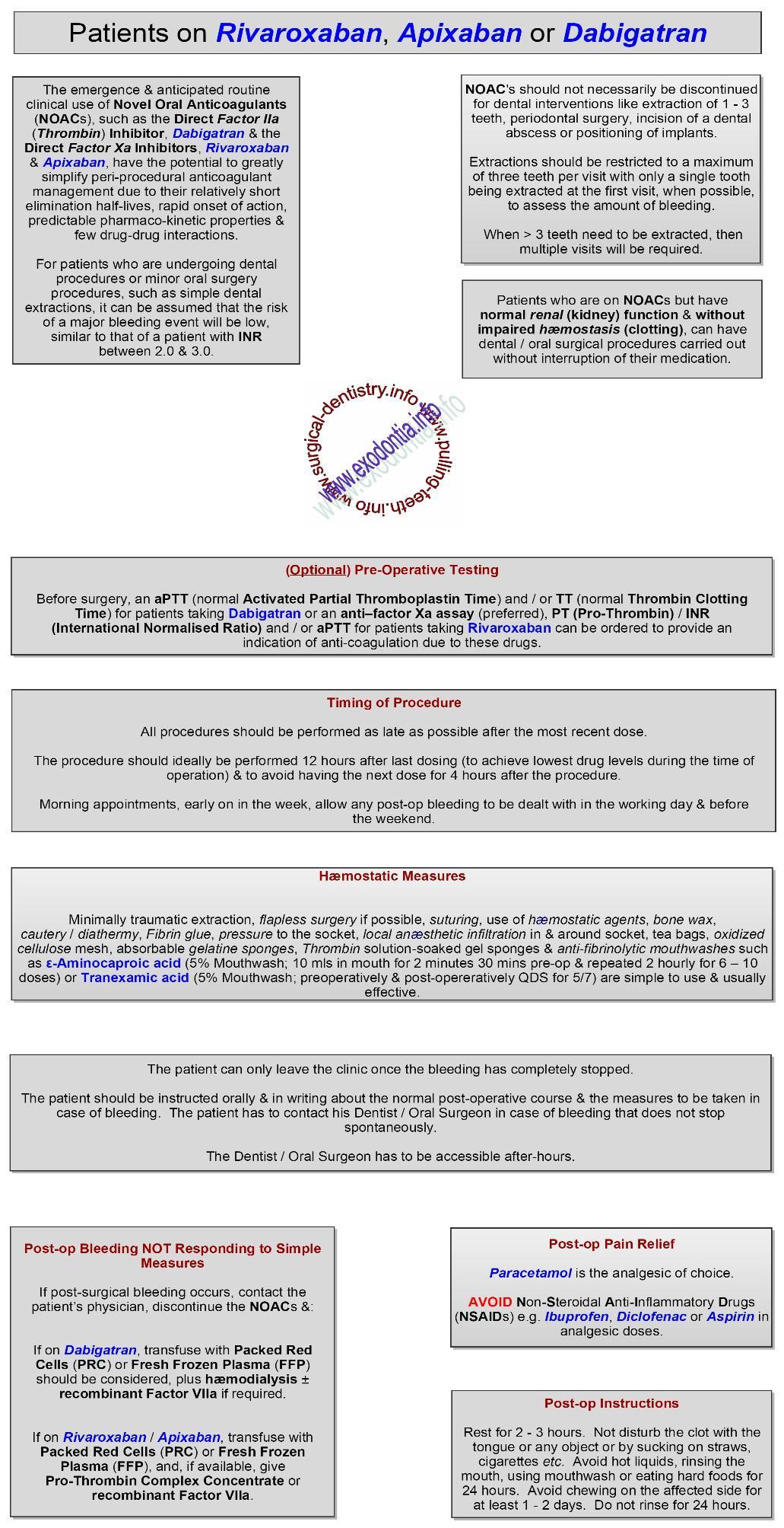 Treatment Algorithm for Patients on NOAC's